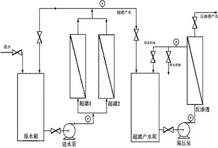电路 电路图 电子 工程图 平面图 原理图 450_306